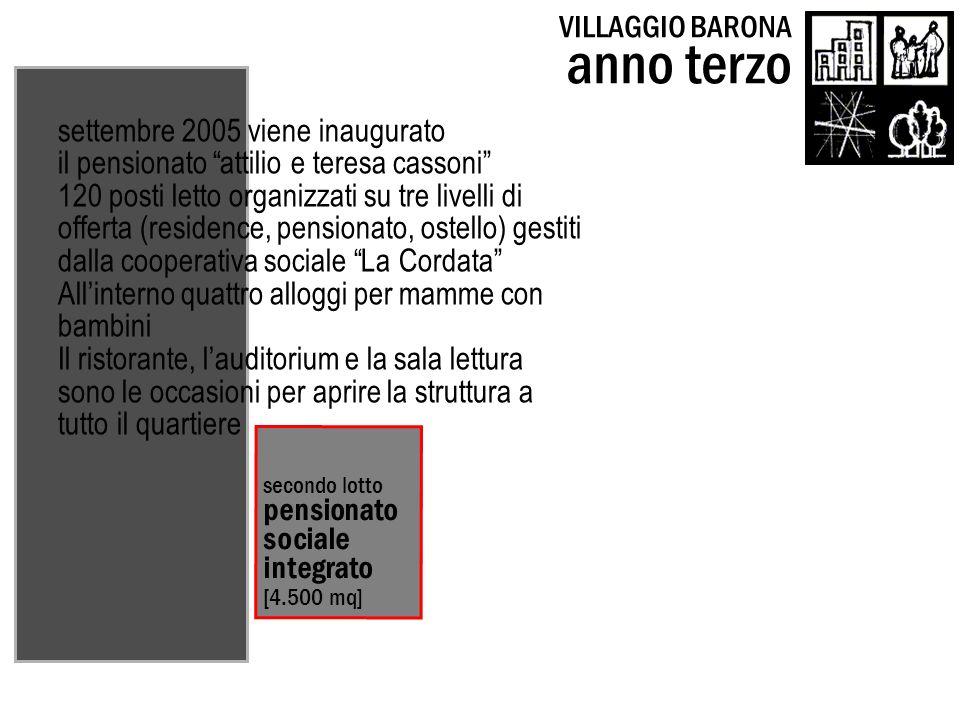 secondo lotto pensionato sociale integrato [4.500 mq] VILLAGGIO BARONA anno terzo settembre 2005 viene inaugurato il pensionato attilio e teresa casso