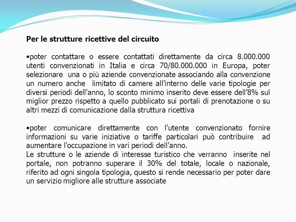 Per le strutture ricettive del circuito poter contattare o essere contattati direttamente da circa 8.000.000 utenti convenzionati in Italia e circa 70