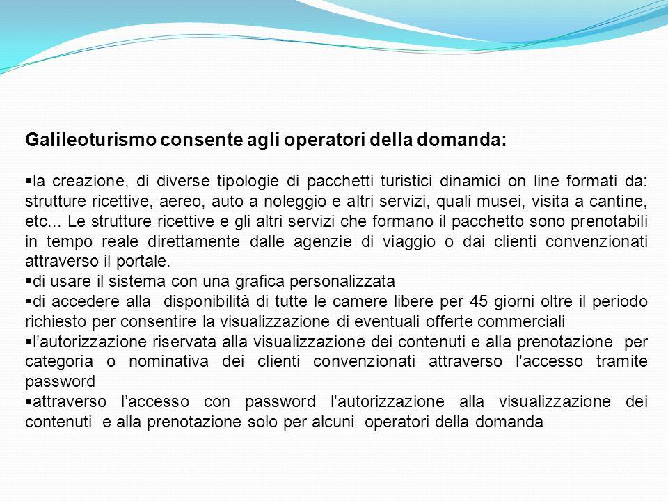 Galileoturismo consente agli operatori della domanda: la creazione, di diverse tipologie di pacchetti turistici dinamici on line formati da: strutture