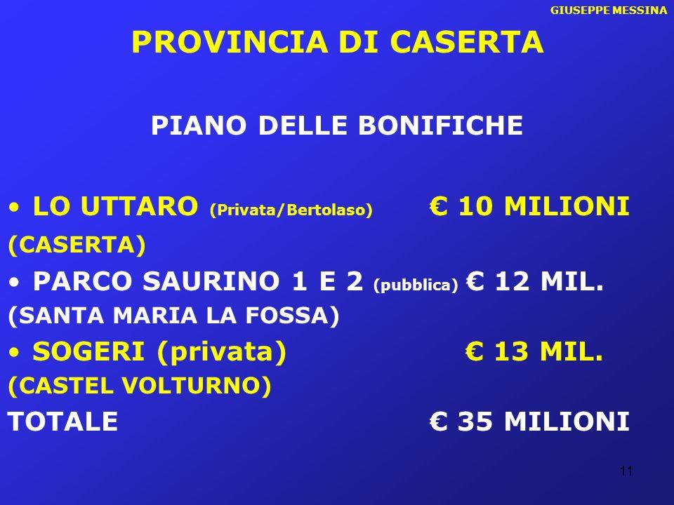 GIUSEPPE MESSINA PROVINCIA DI CASERTA PIANO DELLE BONIFICHE LO UTTARO (Privata/Bertolaso) 10 MILIONI (CASERTA) PARCO SAURINO 1 E 2 (pubblica) 12 MIL.