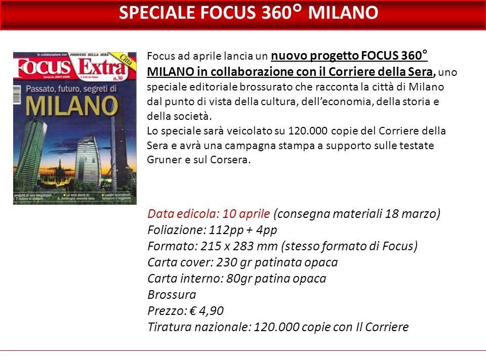 3 Introduzione Milano capitale di....