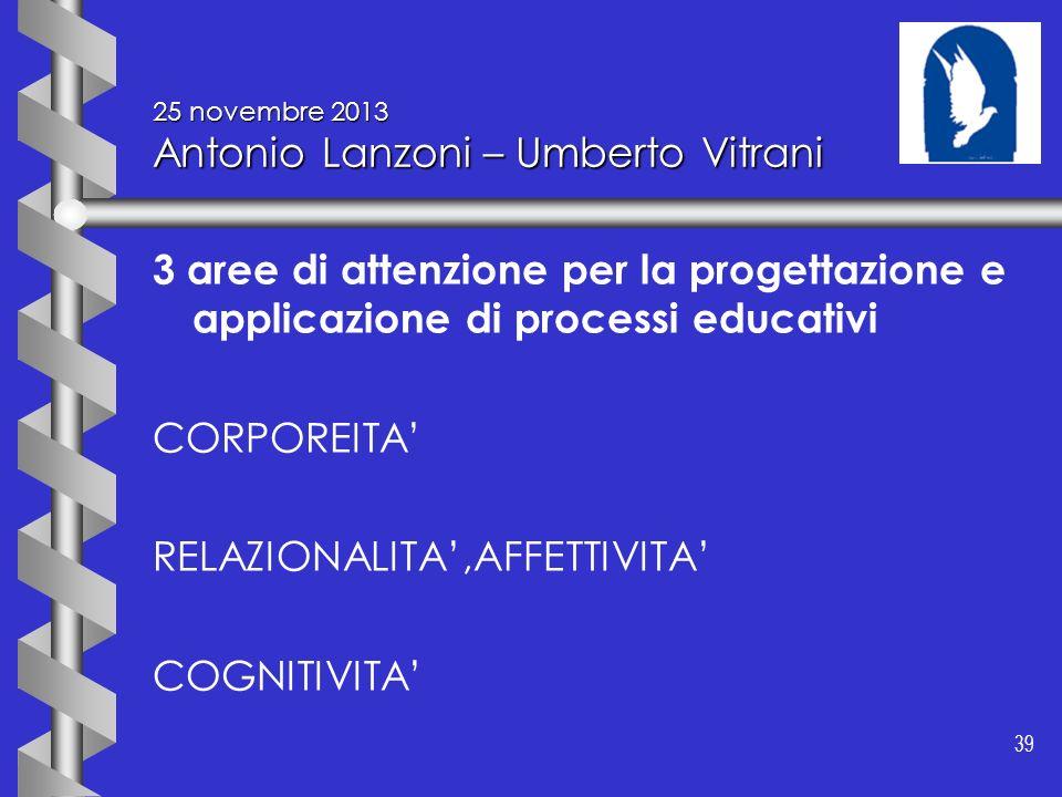 39 25 novembre 2013 Antonio Lanzoni – Umberto Vitrani 3 aree di attenzione per la progettazione e applicazione di processi educativi CORPOREITA RELAZI