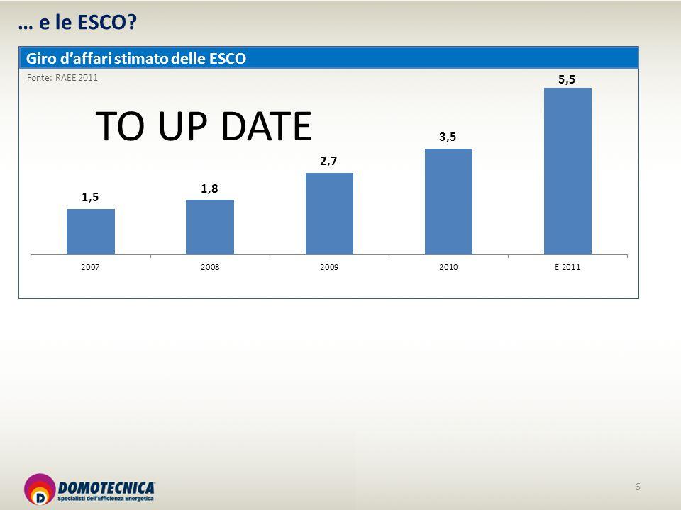 6 … e le ESCO? Giro daffari stimato delle ESCO Fonte: RAEE 2011 TO UP DATE