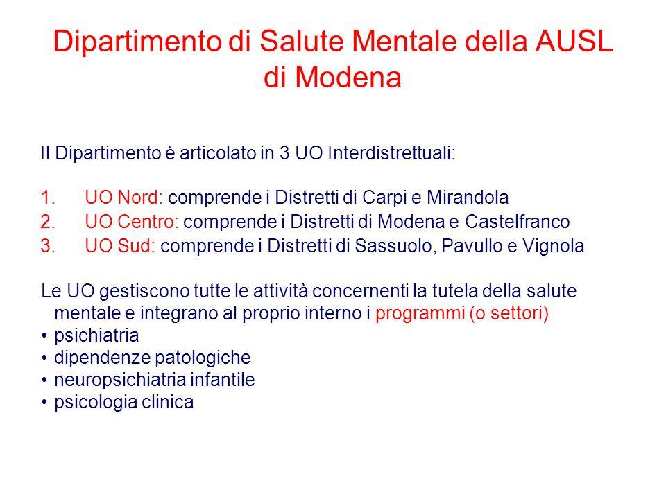 Dipartimento di Salute Mentale della AUSL di Modena Il Dipartimento è articolato in 3 UO Interdistrettuali: 1.UO Nord: comprende i Distretti di Carpi