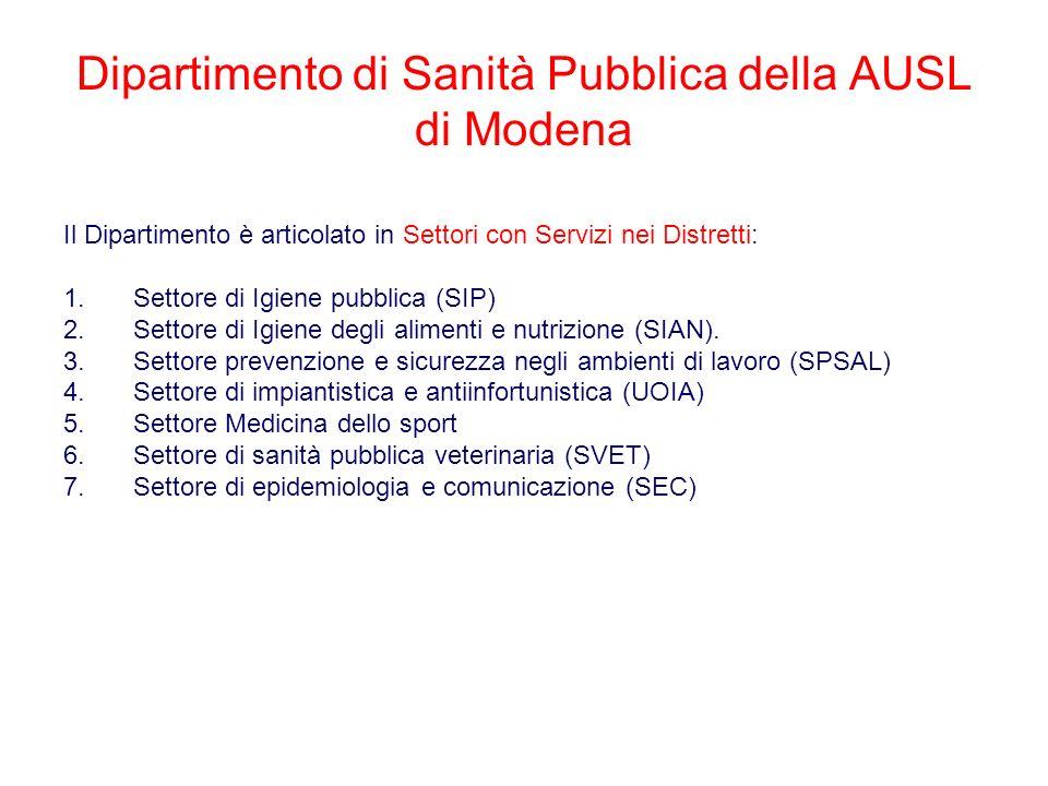 Dipartimento di Sanità Pubblica della AUSL di Modena Il Dipartimento è articolato in Settori con Servizi nei Distretti: 1.Settore di Igiene pubblica (