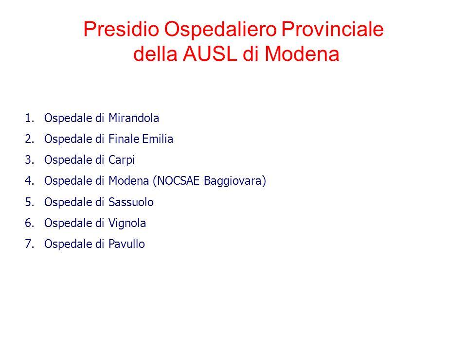 1.Ospedale di Mirandola 2.Ospedale di Finale Emilia 3.Ospedale di Carpi 4.Ospedale di Modena (NOCSAE Baggiovara) 5.Ospedale di Sassuolo 6.Ospedale di