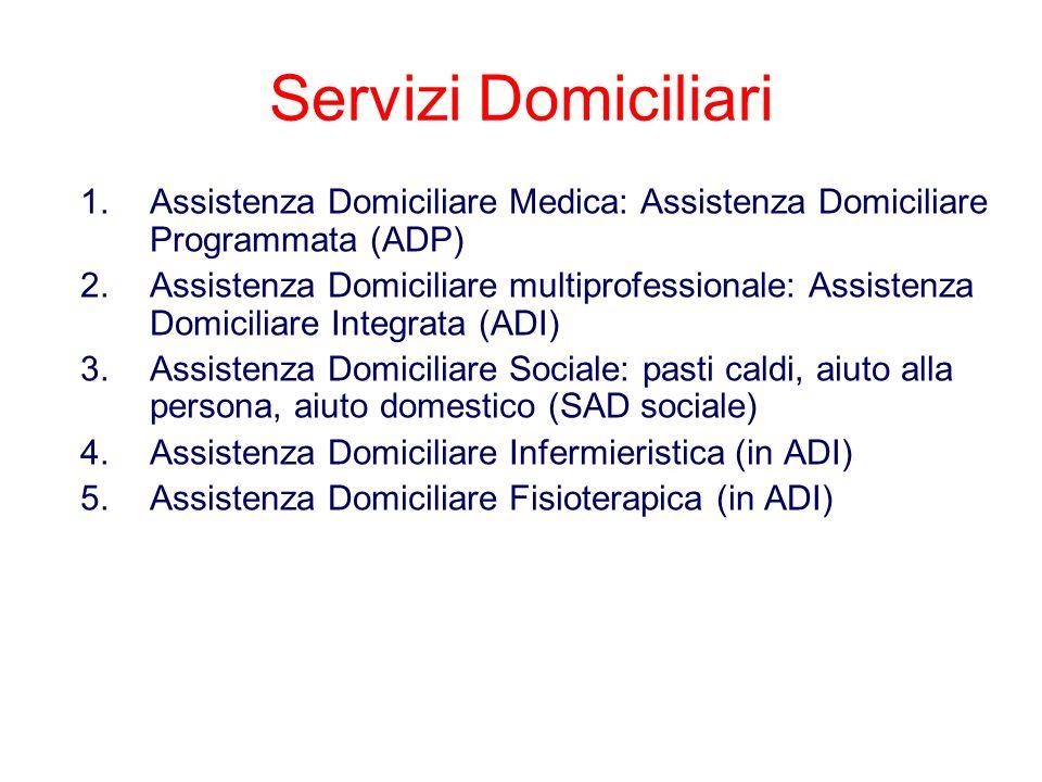 Servizi Domiciliari 1.Assistenza Domiciliare Medica: Assistenza Domiciliare Programmata (ADP) 2.Assistenza Domiciliare multiprofessionale: Assistenza