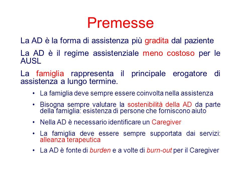 Premesse La AD è la forma di assistenza più gradita dal paziente La AD è il regime assistenziale meno costoso per le AUSL La famiglia rappresenta il p