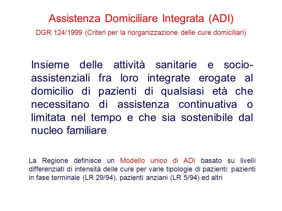 Assistenza Domiciliare Integrata (ADI) DGR 124/1999 (Criteri per la riorganizzazione delle cure domiciliari) Insieme delle attività sanitarie e socio-