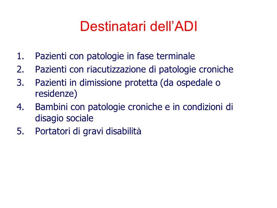 Destinatari dellADI 1.Pazienti con patologie in fase terminale 2.Pazienti con riacutizzazione di patologie croniche 3.Pazienti in dimissione protetta