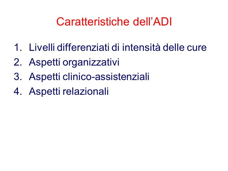 Caratteristiche dellADI 1.Livelli differenziati di intensità delle cure 2.Aspetti organizzativi 3.Aspetti clinico-assistenziali 4.Aspetti relazionali