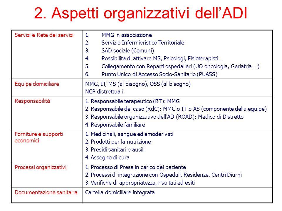 Servizi e Rete dei servizi1.MMG in associazione 2.Servizio Infermieristico Territoriale 3.SAD sociale (Comuni) 4.Possibilit à di attivare MS, Psicolog