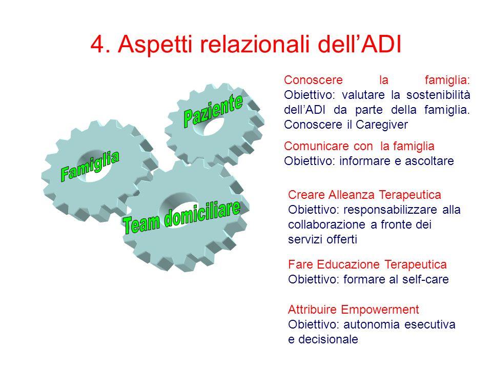 4. Aspetti relazionali dellADI Attribuire Empowerment Obiettivo: autonomia esecutiva e decisionale Creare Alleanza Terapeutica Obiettivo: responsabili