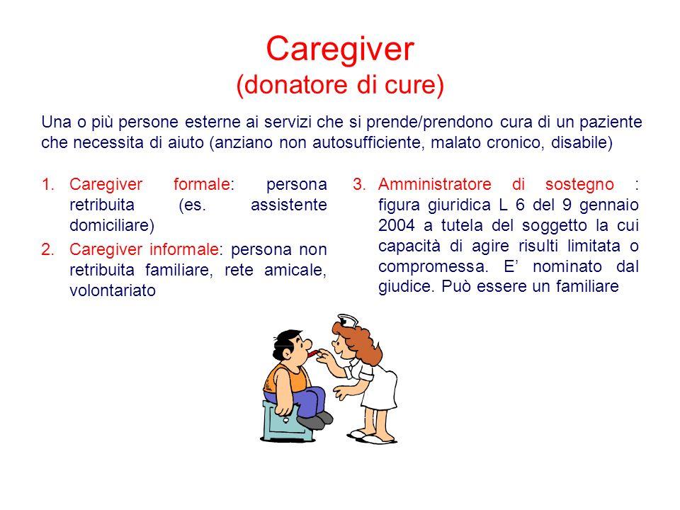 Caregiver (donatore di cure) 1.Caregiver formale: persona retribuita (es. assistente domiciliare) 2.Caregiver informale: persona non retribuita famili