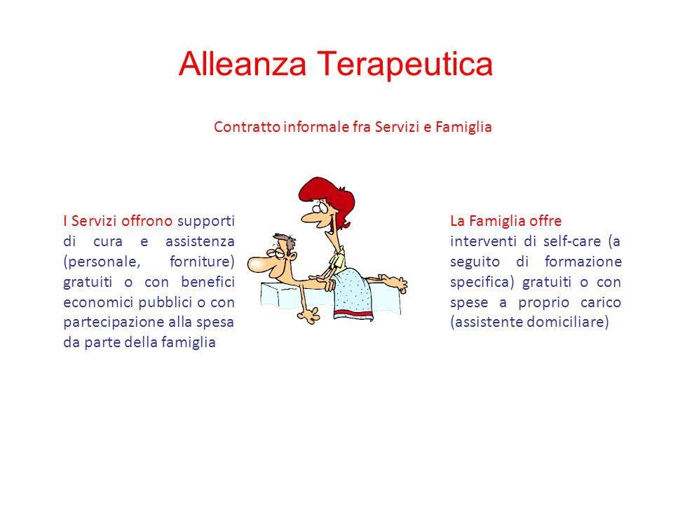 Contratto informale fra Servizi e Famiglia I Servizi offrono supporti di cura e assistenza (personale, forniture) gratuiti o con benefici economici pu