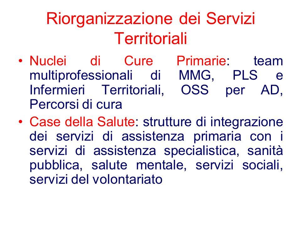 Riorganizzazione dei Servizi Territoriali Nuclei di Cure Primarie: team multiprofessionali di MMG, PLS e Infermieri Territoriali, OSS per AD, Percorsi