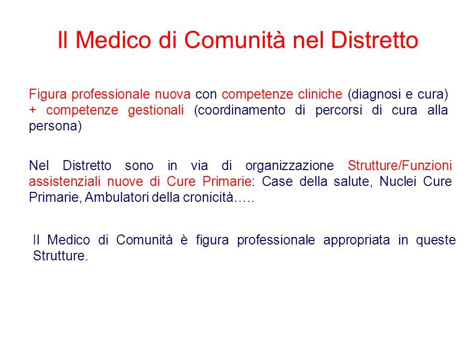 Il Medico di Comunità nel Distretto Figura professionale nuova con competenze cliniche (diagnosi e cura) + competenze gestionali (coordinamento di per