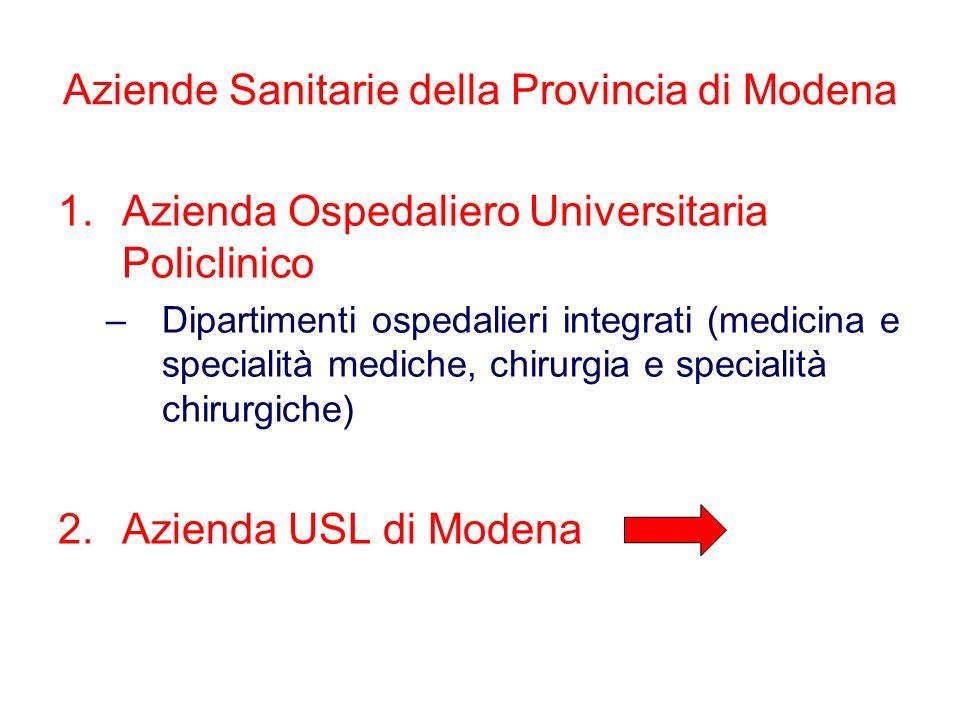 Aziende Sanitarie della Provincia di Modena 1.Azienda Ospedaliero Universitaria Policlinico –Dipartimenti ospedalieri integrati (medicina e specialità