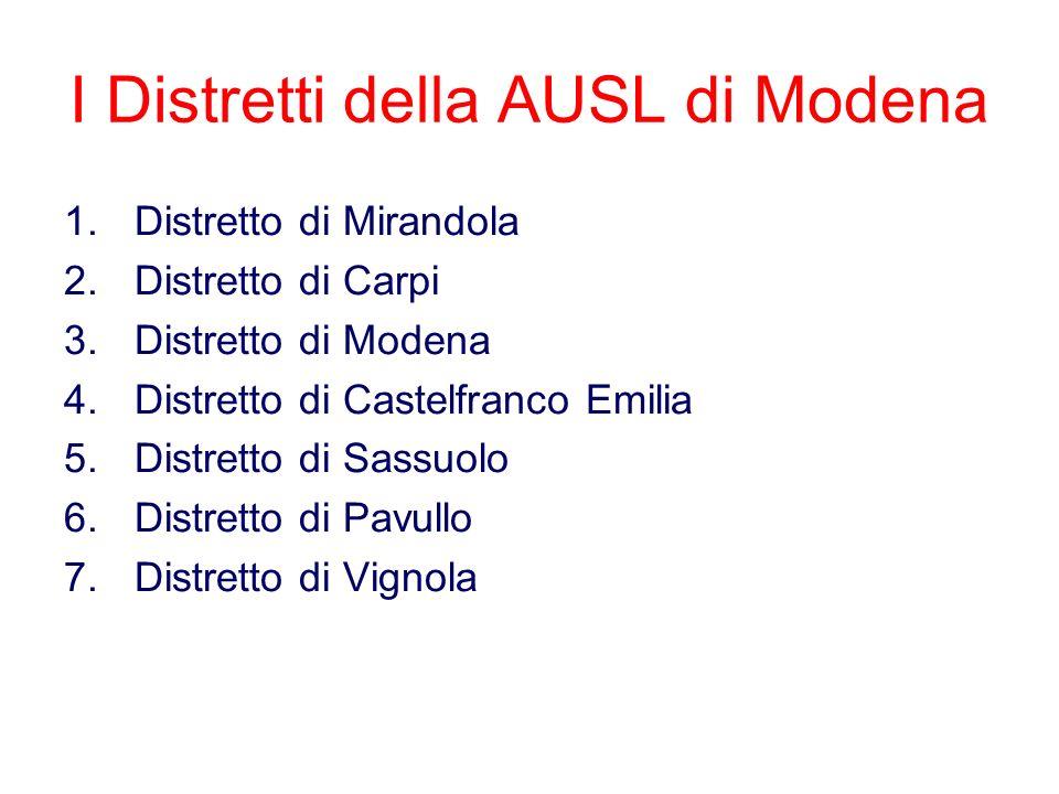 I Distretti della AUSL di Modena 1.Distretto di Mirandola 2.Distretto di Carpi 3.Distretto di Modena 4.Distretto di Castelfranco Emilia 5.Distretto di