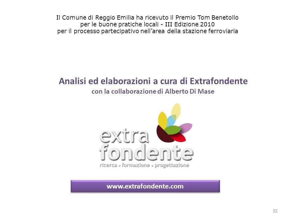 Analisi ed elaborazioni a cura di Extrafondente con la collaborazione di Alberto Di Mase www.extrafondente.com Il Comune di Reggio Emilia ha ricevuto