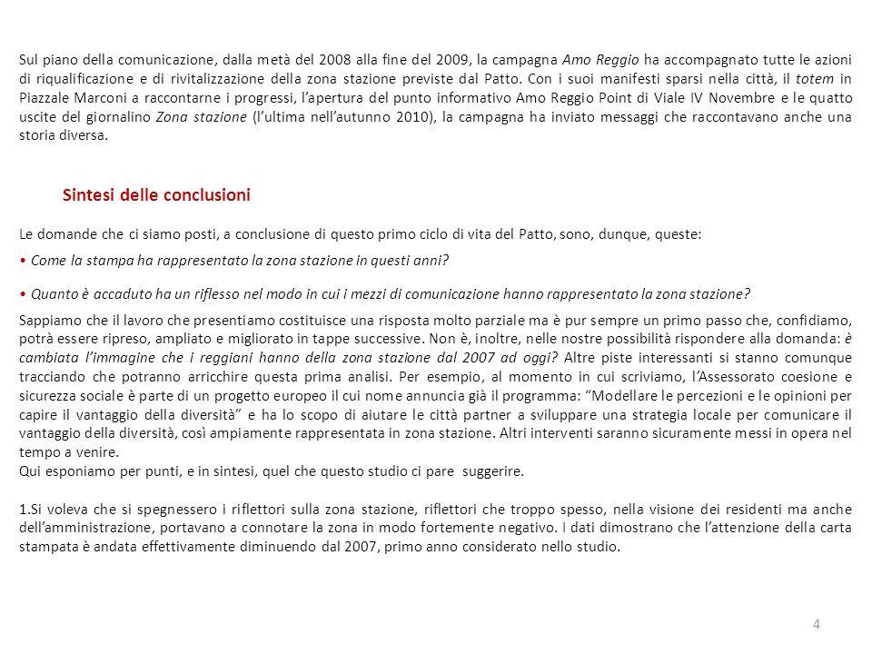 Sul piano della comunicazione, dalla metà del 2008 alla fine del 2009, la campagna Amo Reggio ha accompagnato tutte le azioni di riqualificazione e di rivitalizzazione della zona stazione previste dal Patto.