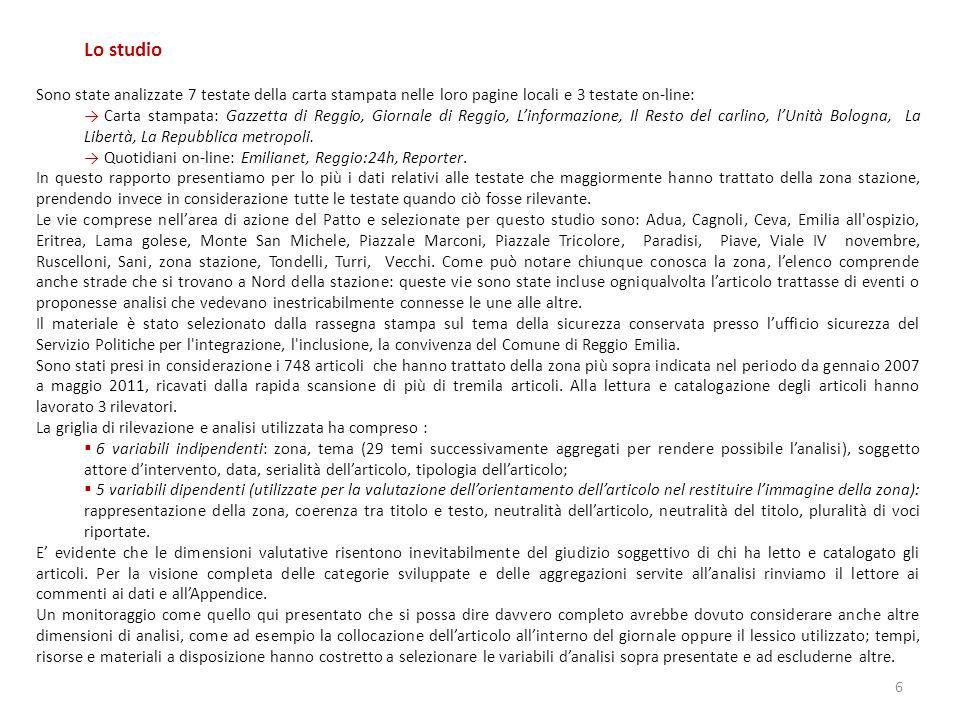 Lo studio Sono state analizzate 7 testate della carta stampata nelle loro pagine locali e 3 testate on-line: Carta stampata: Gazzetta di Reggio, Giorn