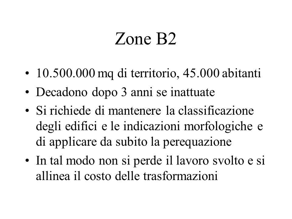 Zone B2 10.500.000 mq di territorio, 45.000 abitanti Decadono dopo 3 anni se inattuate Si richiede di mantenere la classificazione degli edifici e le indicazioni morfologiche e di applicare da subito la perequazione In tal modo non si perde il lavoro svolto e si allinea il costo delle trasformazioni