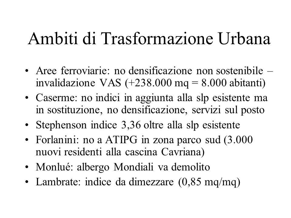 Ambiti di Trasformazione Urbana Aree ferroviarie: no densificazione non sostenibile – invalidazione VAS (+238.000 mq = 8.000 abitanti) Caserme: no ind