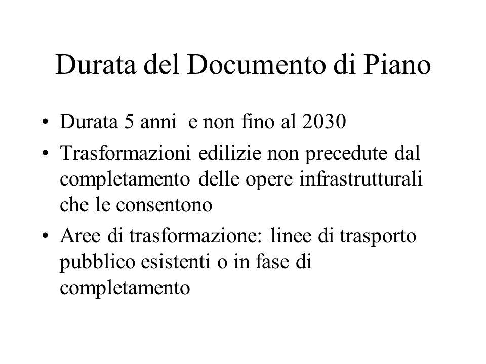 Durata del Documento di Piano Durata 5 anni e non fino al 2030 Trasformazioni edilizie non precedute dal completamento delle opere infrastrutturali che le consentono Aree di trasformazione: linee di trasporto pubblico esistenti o in fase di completamento