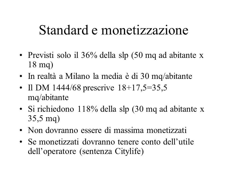 Standard e monetizzazione Previsti solo il 36% della slp (50 mq ad abitante x 18 mq) In realtà a Milano la media è di 30 mq/abitante Il DM 1444/68 prescrive 18+17,5=35,5 mq/abitante Si richiedono 118% della slp (30 mq ad abitante x 35,5 mq) Non dovranno essere di massima monetizzati Se monetizzati dovranno tenere conto dellutile delloperatore (sentenza Citylife)