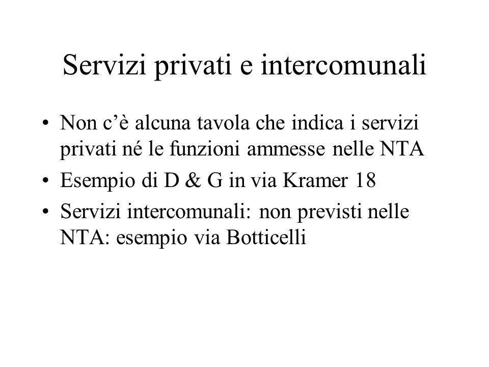 Servizi privati e intercomunali Non cè alcuna tavola che indica i servizi privati né le funzioni ammesse nelle NTA Esempio di D & G in via Kramer 18 S