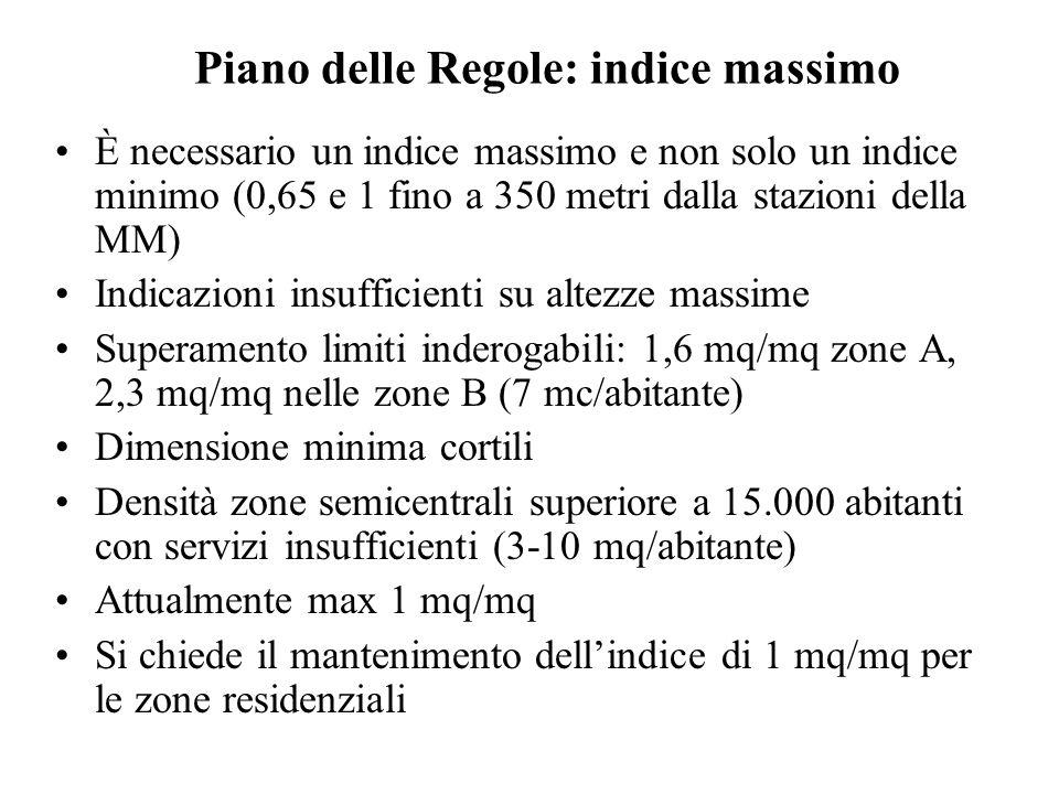 Piano delle Regole: indice massimo È necessario un indice massimo e non solo un indice minimo (0,65 e 1 fino a 350 metri dalla stazioni della MM) Indicazioni insufficienti su altezze massime Superamento limiti inderogabili: 1,6 mq/mq zone A, 2,3 mq/mq nelle zone B (7 mc/abitante) Dimensione minima cortili Densità zone semicentrali superiore a 15.000 abitanti con servizi insufficienti (3-10 mq/abitante) Attualmente max 1 mq/mq Si chiede il mantenimento dellindice di 1 mq/mq per le zone residenziali