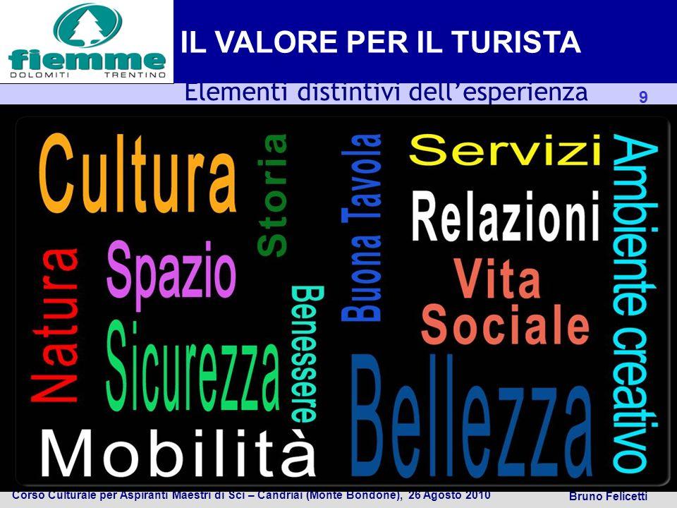 20 Trentino SpA Corso Culturale per Aspiranti Maestri di Sci – Candriai (Monte Bondone), 26 Agosto 2010 Bruno Felicetti 2.