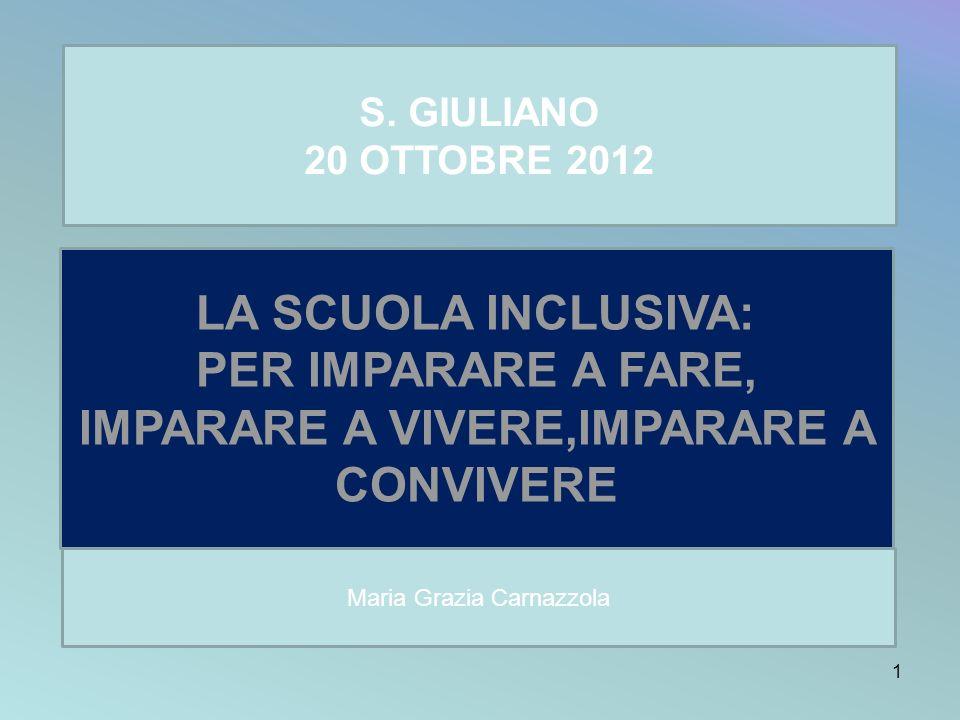 1 S. GIULIANO 20 OTTOBRE 2012 LA SCUOLA INCLUSIVA: PER IMPARARE A FARE, IMPARARE A VIVERE,IMPARARE A CONVIVERE Maria Grazia Carnazzola