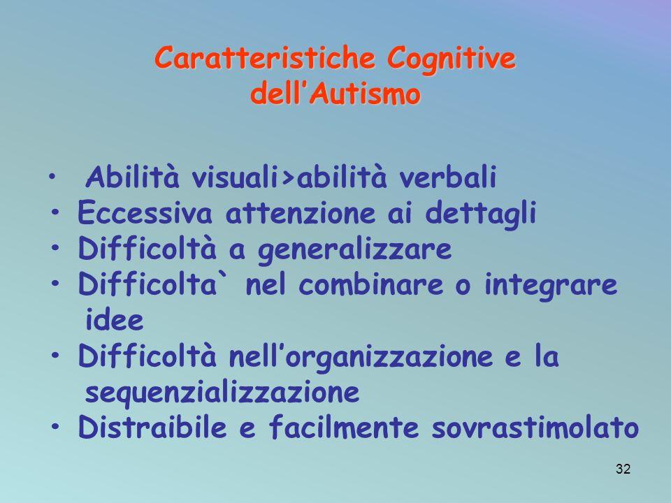 Abilità visuali>abilità verbali Eccessiva attenzione ai dettagli Difficoltà a generalizzare Difficolta` nel combinare o integrare idee Difficoltà nell