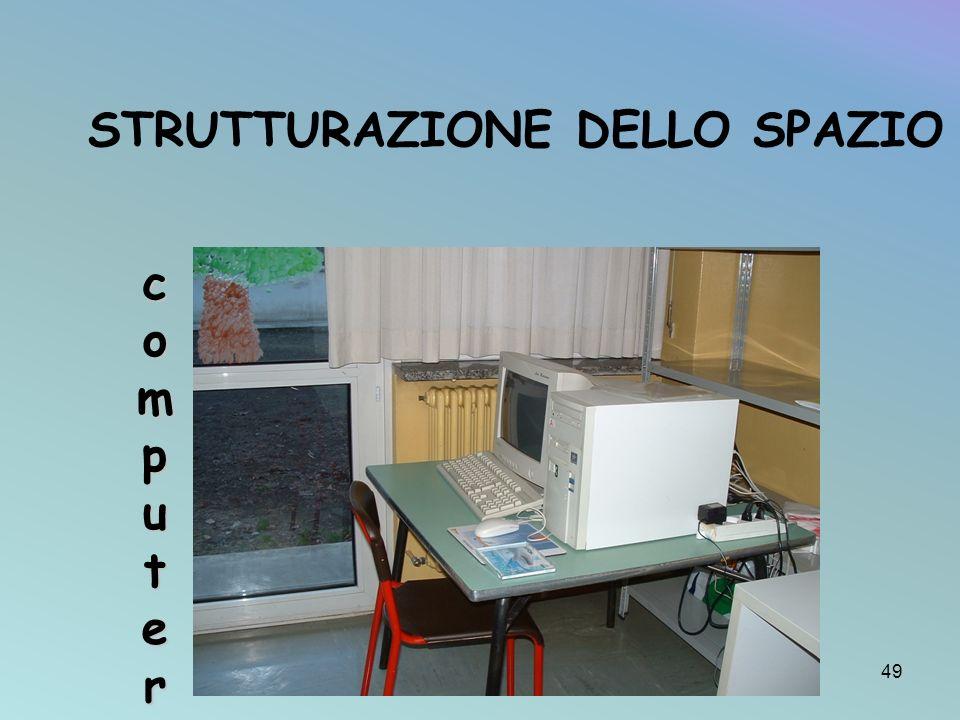 computercomputercomputercomputer STRUTTURAZIONE DELLO SPAZIO 49
