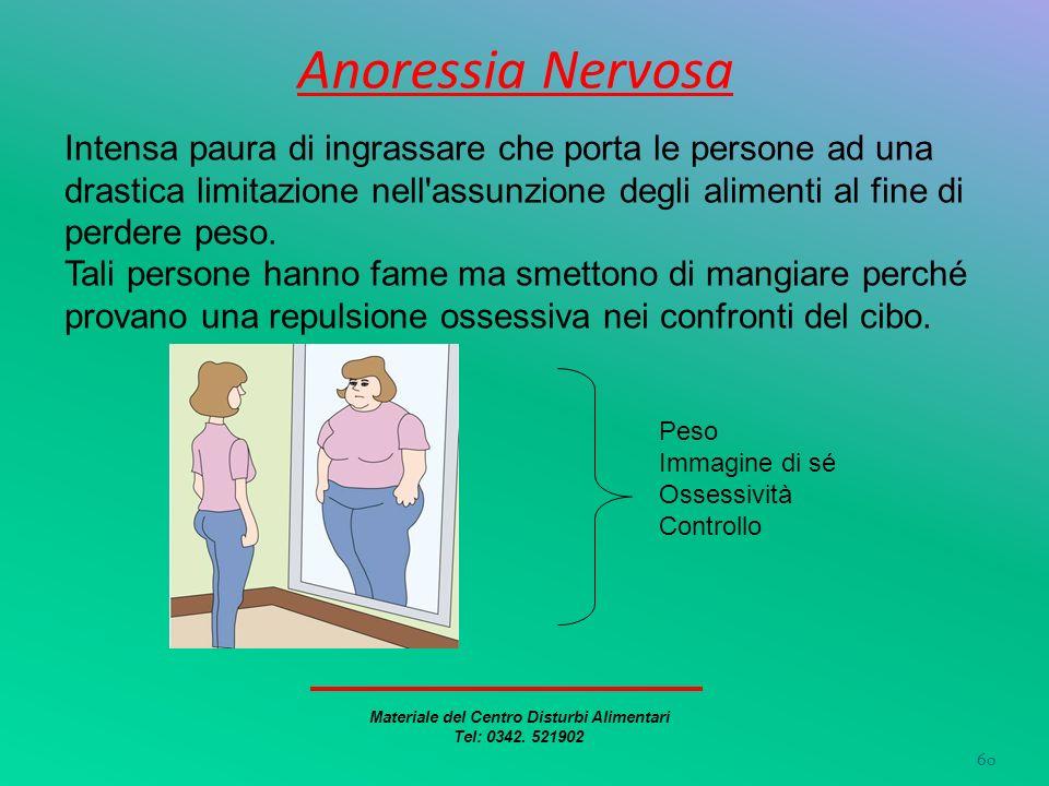 Anoressia Nervosa Materiale del Centro Disturbi Alimentari Tel: 0342. 521902 Intensa paura di ingrassare che porta le persone ad una drastica limitazi