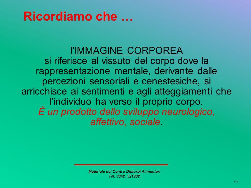 lIMMAGINE CORPOREA si riferisce al vissuto del corpo dove la rappresentazione mentale, derivante dalle percezioni sensoriali e cenestesiche, si arricc