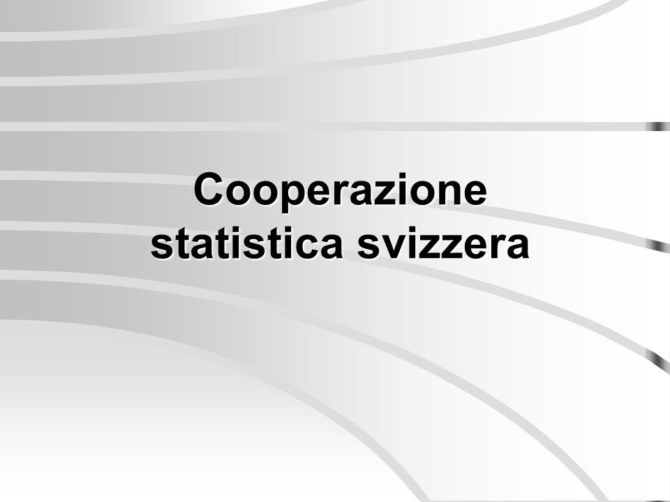 Cooperazione statistica svizzera