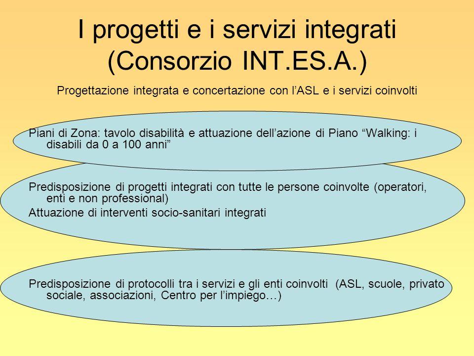 I progetti e i servizi integrati (Consorzio INT.ES.A.) Progettazione integrata e concertazione con lASL e i servizi coinvolti Piani di Zona: tavolo di