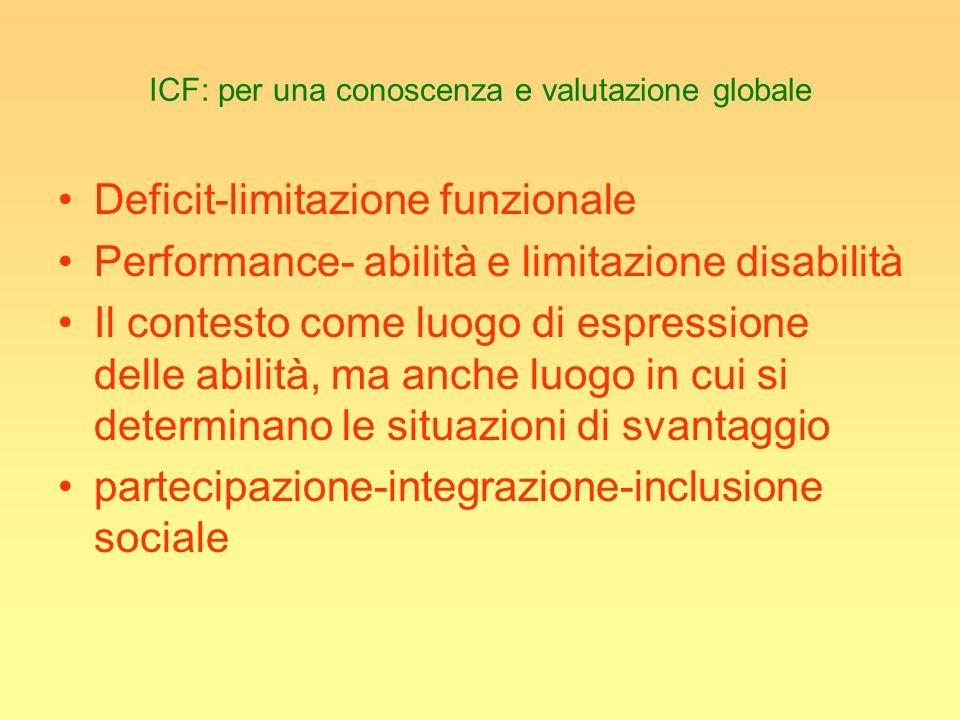 ICF: per una conoscenza e valutazione globale Deficit-limitazione funzionale Performance- abilità e limitazione disabilità Il contesto come luogo di e