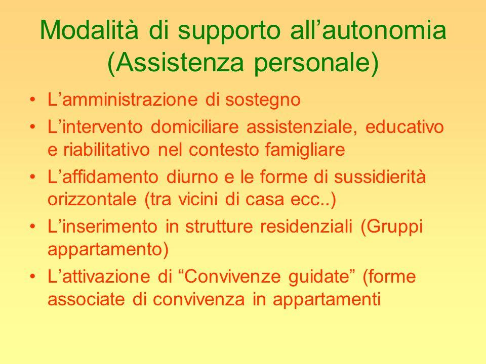 Modalità di supporto allautonomia (Assistenza personale) Lamministrazione di sostegno Lintervento domiciliare assistenziale, educativo e riabilitativo