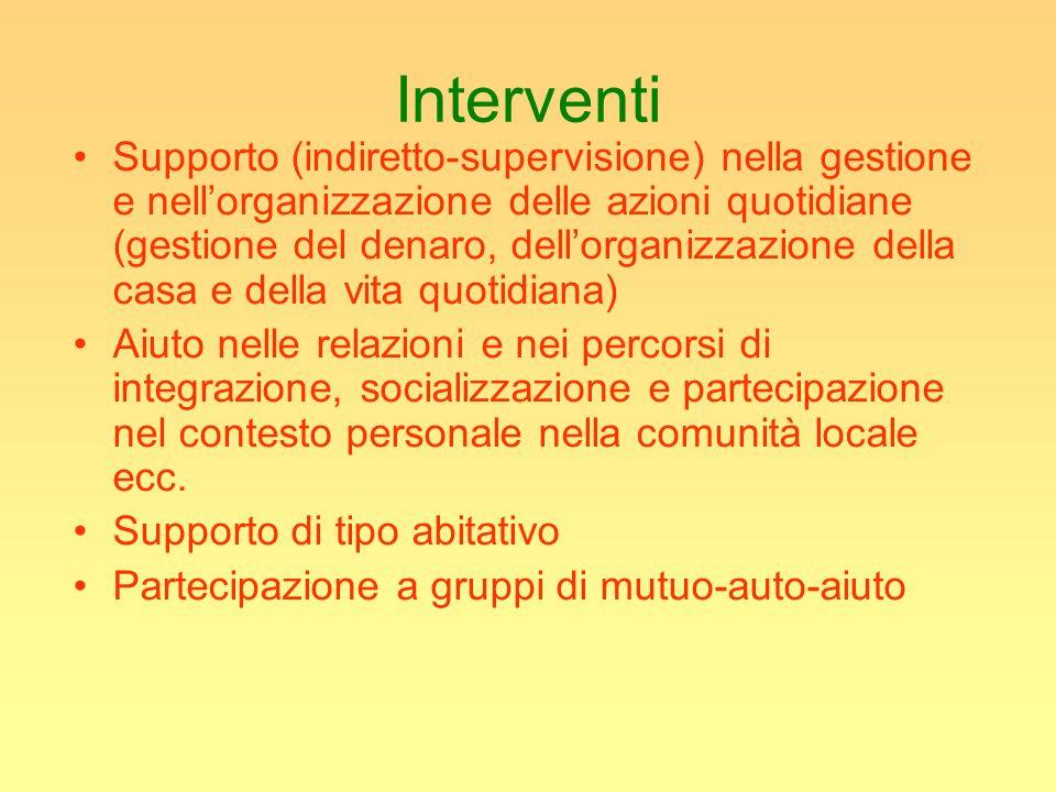 Interventi Supporto (indiretto-supervisione) nella gestione e nellorganizzazione delle azioni quotidiane (gestione del denaro, dellorganizzazione dell