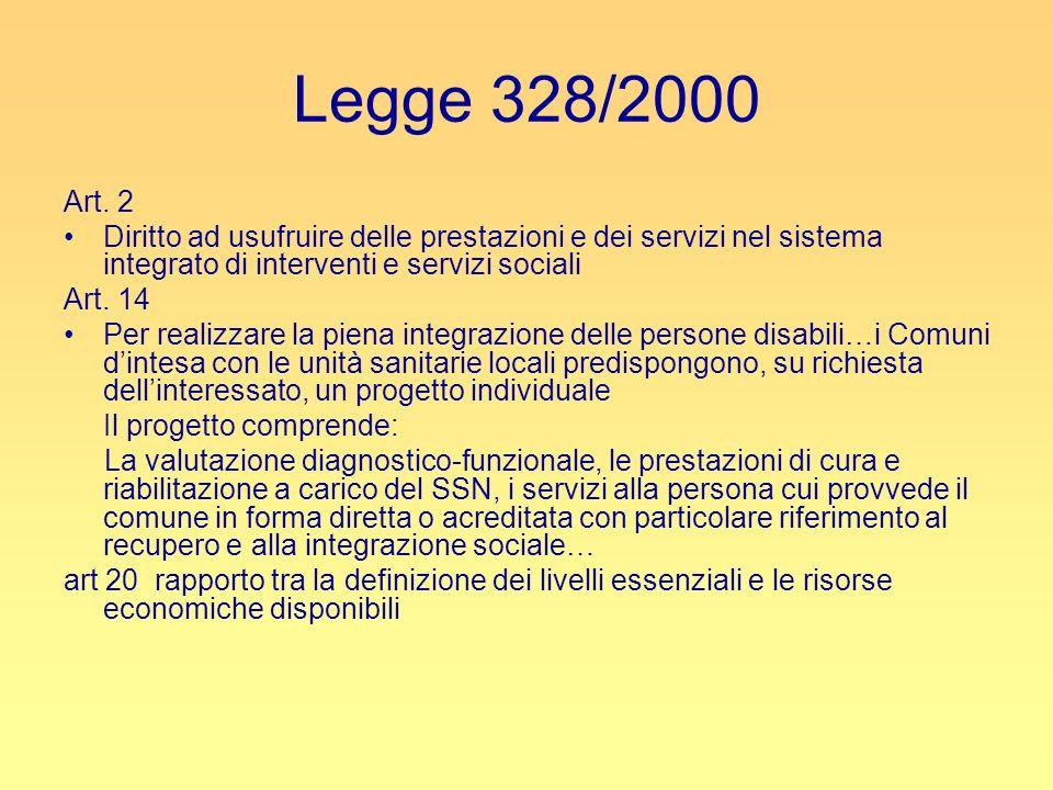 Legge 328/2000 Art. 2 Diritto ad usufruire delle prestazioni e dei servizi nel sistema integrato di interventi e servizi sociali Art. 14 Per realizzar