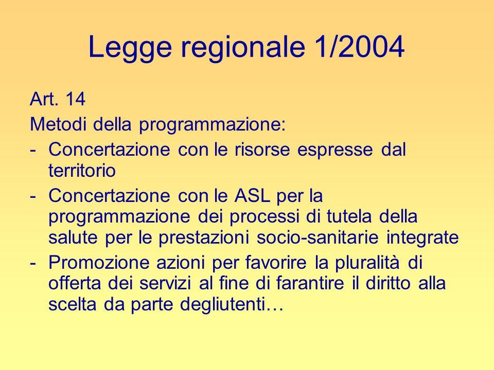 Legge regionale 1/2004 Art. 14 Metodi della programmazione: -Concertazione con le risorse espresse dal territorio -Concertazione con le ASL per la pro