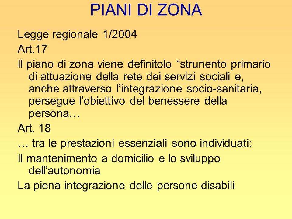 PIANI DI ZONA Legge regionale 1/2004 Art.17 Il piano di zona viene definitolo strunento primario di attuazione della rete dei servizi sociali e, anche