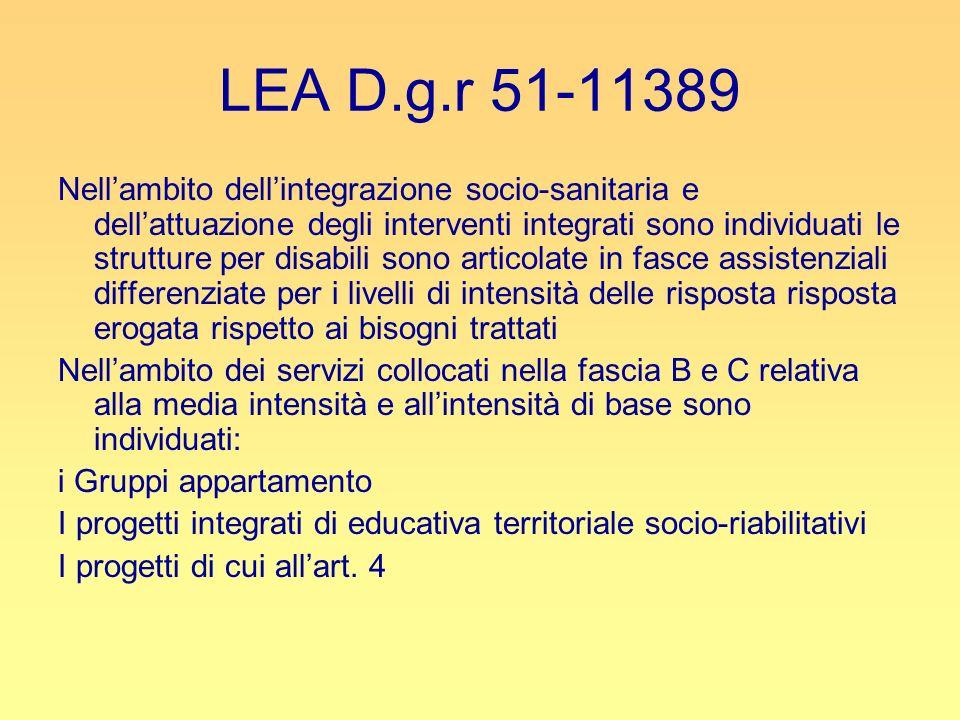LEA Punto 4: Progetti terapeutici e socio- riabilitativi individualizzati alternativi alla residenzialità..