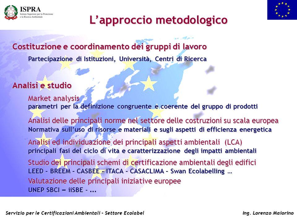 Servizio per le Certificazioni Ambientali - Settore Ecolabel Ing. Lorenzo Maiorino Lapproccio metodologico Analisi e studio Costituzione e coordinamen