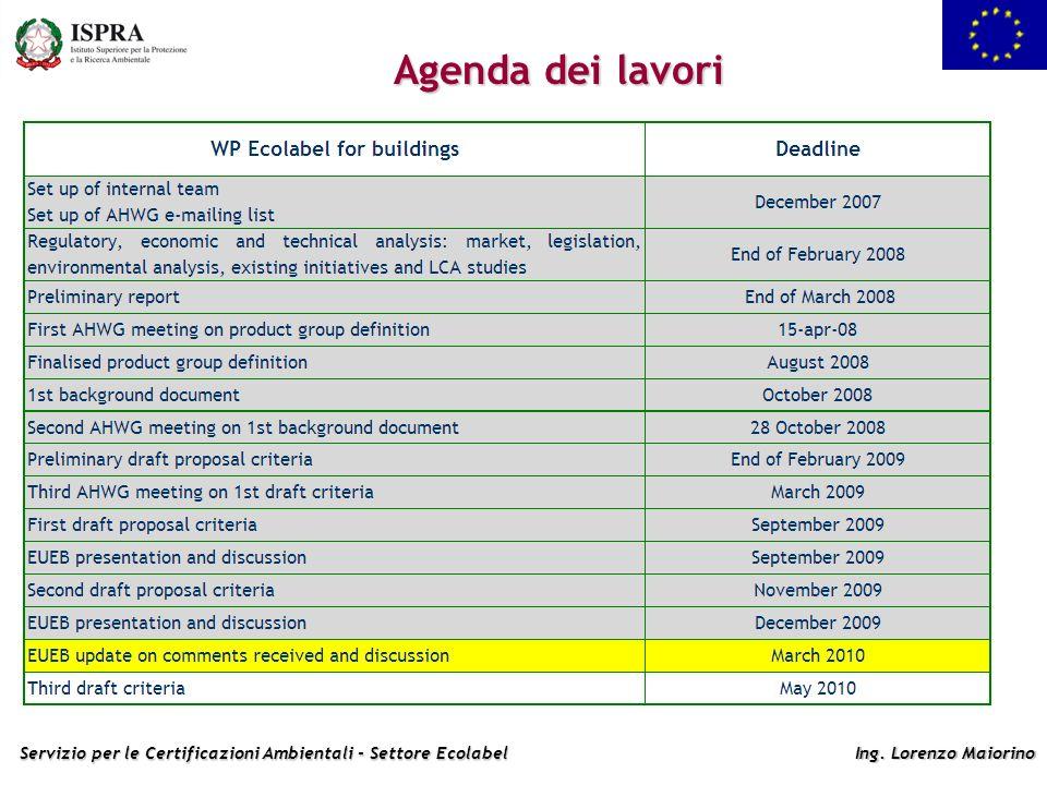 Servizio per le Certificazioni Ambientali - Settore Ecolabel Ing. Lorenzo Maiorino Agenda dei lavori