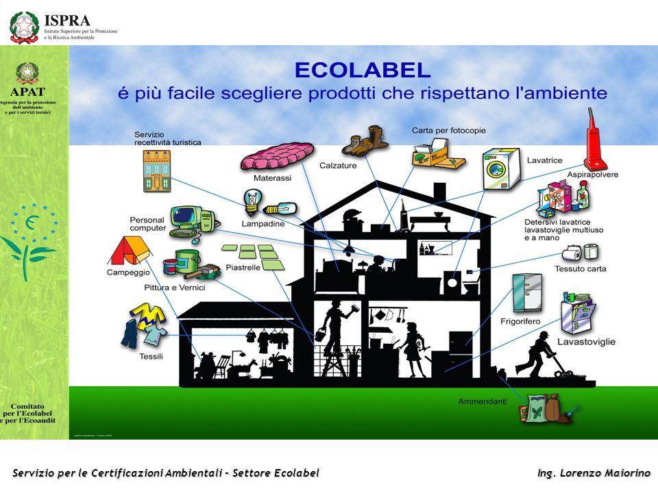 Servizio per le Certificazioni Ambientali - Settore Ecolabel Ing. Lorenzo Maiorino 26 Gruppi di Prodotti Servizi Ricettività Turistica; Servizi di Cam